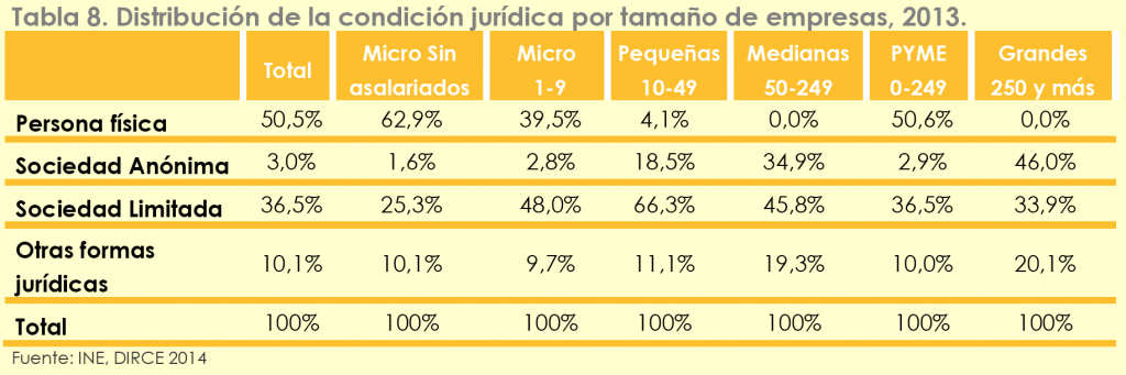 Juridica2