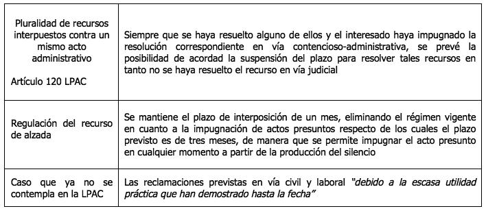Ley_Administraciones_Públicas